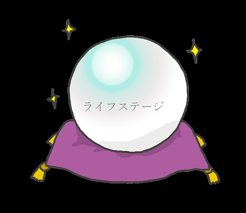 ★2021年 運勢占い★